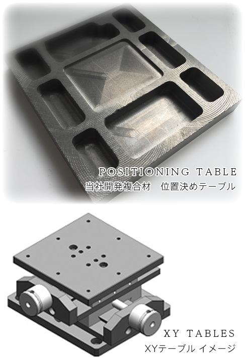 ボンディング装置用位置決めテーブル